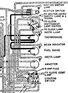 8n Ford Tractor Electronic Ignition moreover Gauge Wiring Diagram also 8n Ford Tractor Electronic Ignition additionally Tractors likewise Starter. on tractor 1 wire alternator wiring diagram
